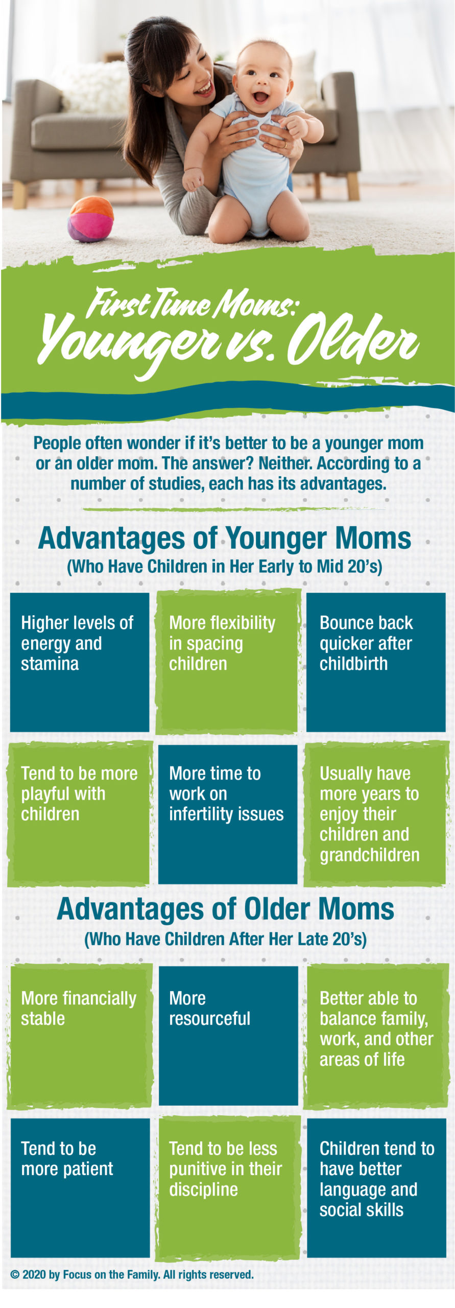 Stages of Motherhood Infographic